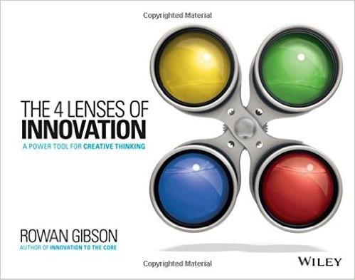 4 Lenses of Innovation