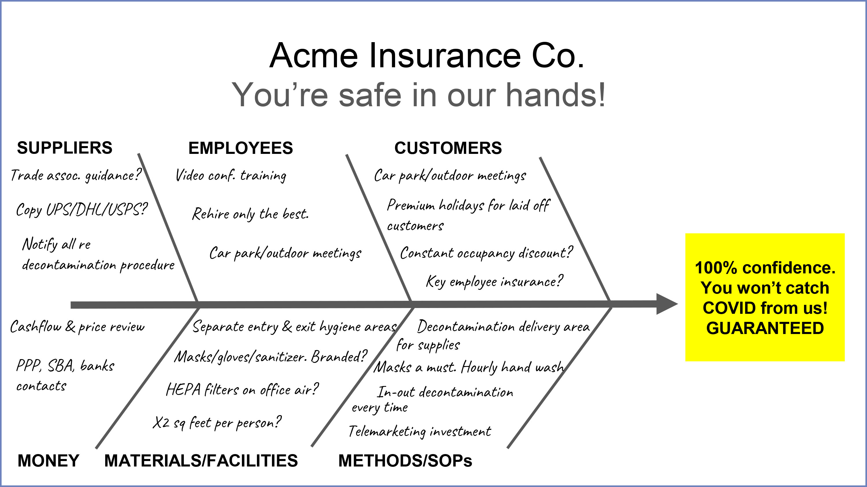Acme Insurance Company You are Safe in our hands