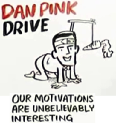 Dan Pink Drive - Our Motivations are unbelievably interesting.